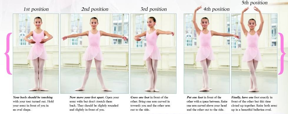 advanced moves in ballet all words