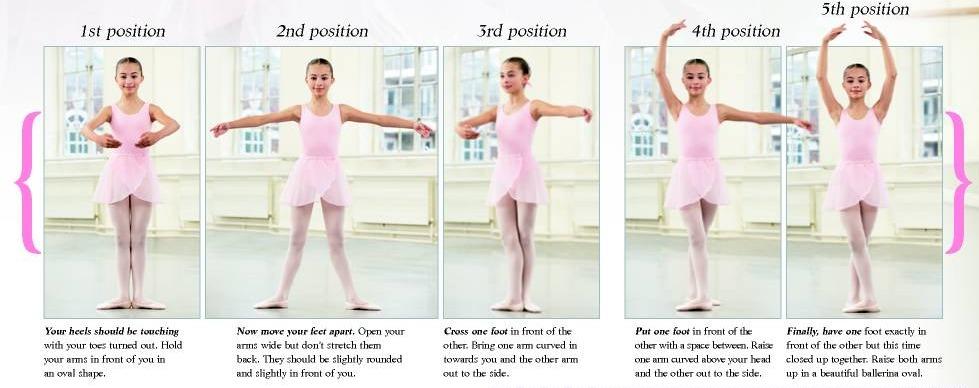 ballet dance moves for kids - photo #5